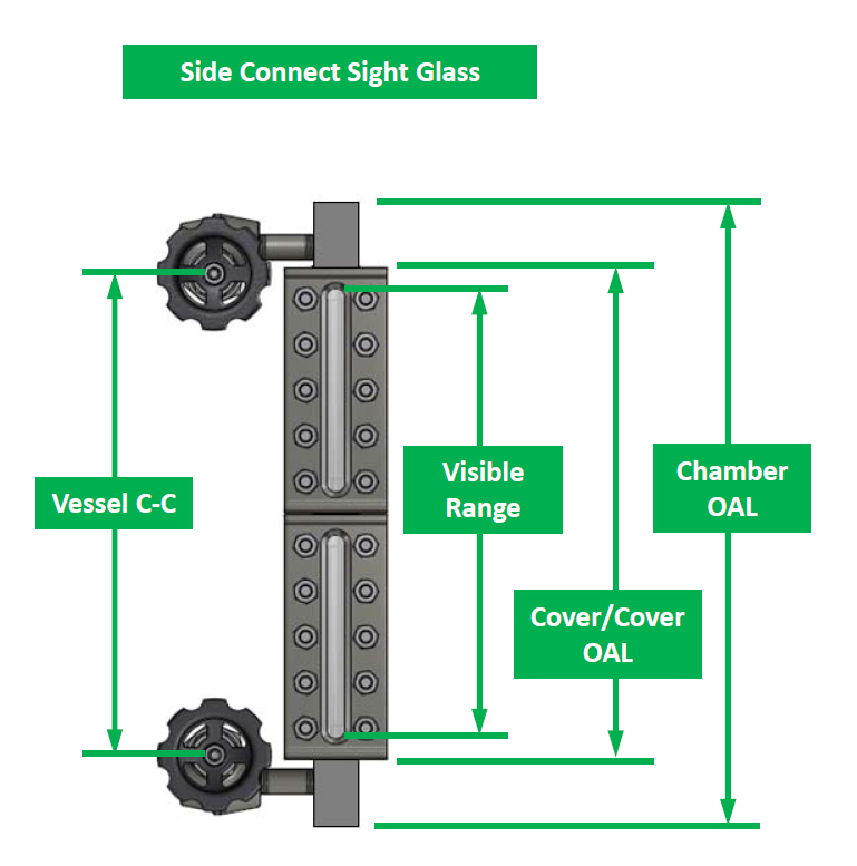 Side Connect Sight Glass